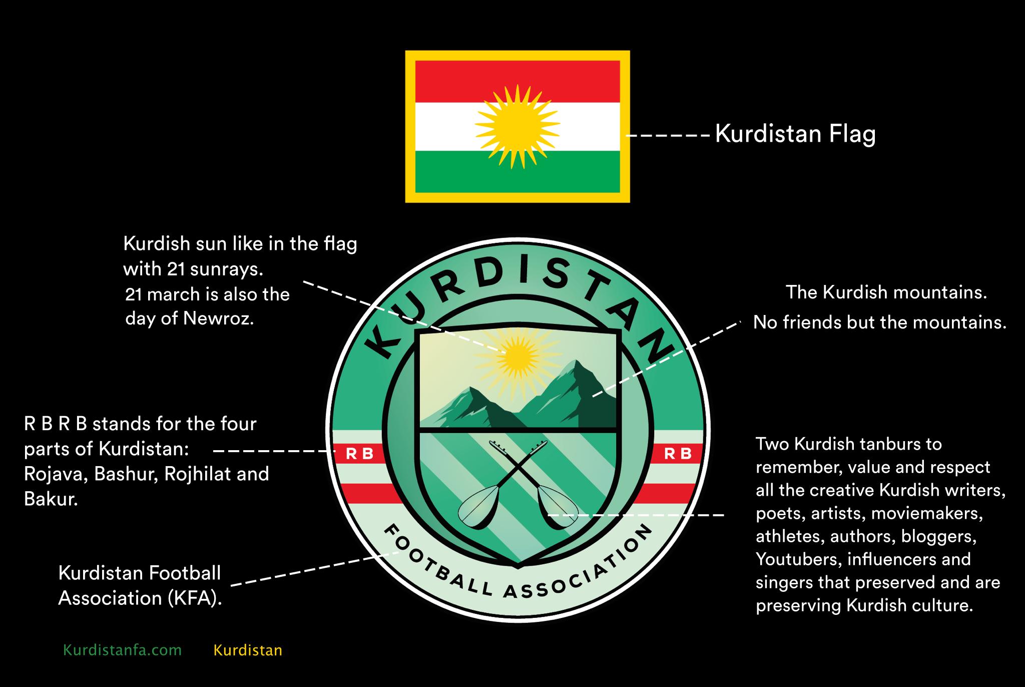 Kurdistan design shirt